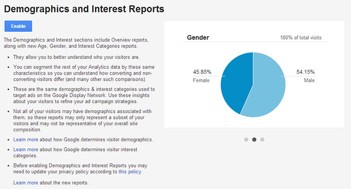 Demographics and Interest Reports