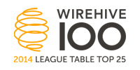WireHive-League-Table