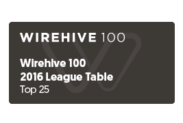 WireHive 100 league table